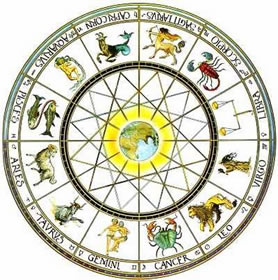 Edgar Cayce on Astrology and Soul Journeys